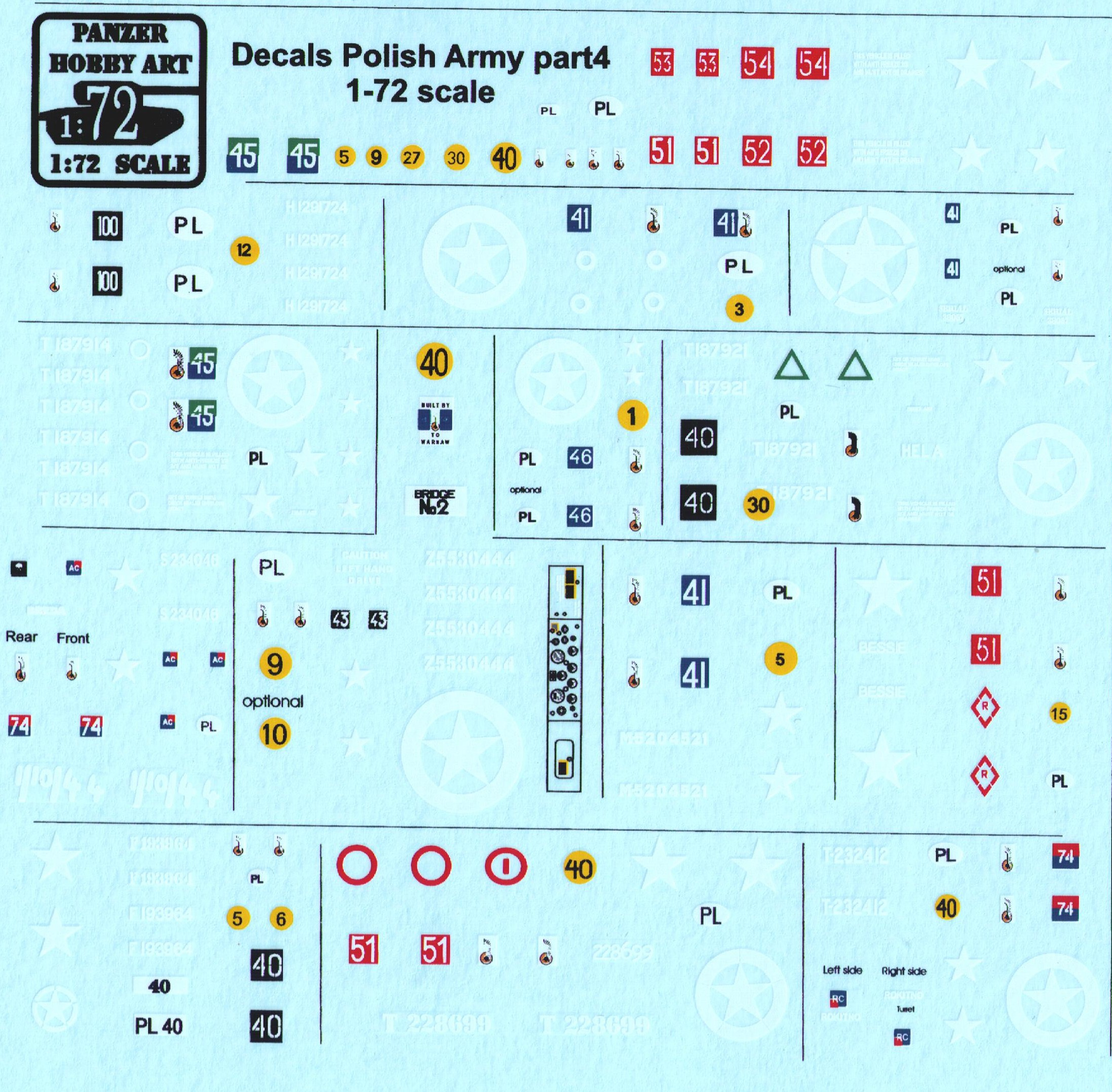 Polish Army part 4 1-72 scale